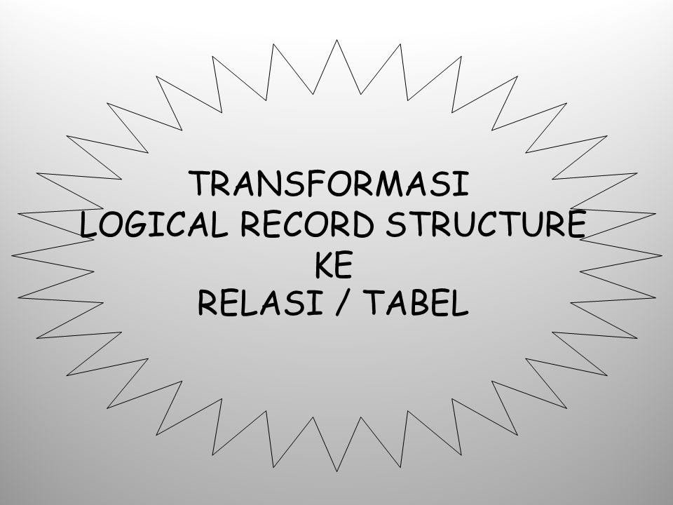 TRANSFORMASI LOGICAL RECORD STRUCTURE KE RELASI / TABEL