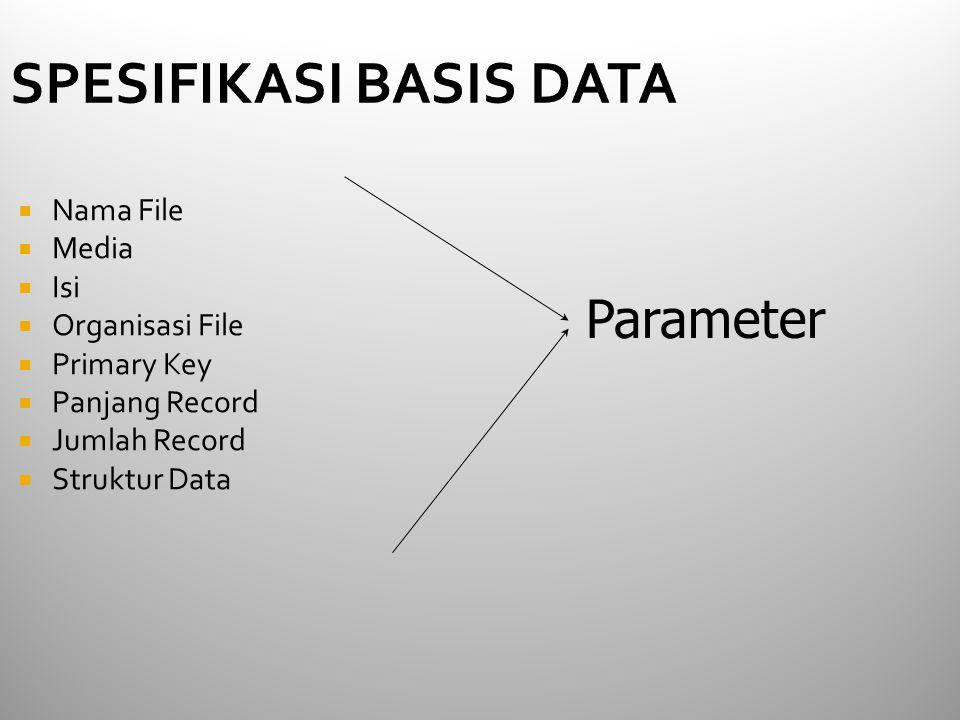 SPESIFIKASI BASIS DATA  Nama File  Media  Isi  Organisasi File  Primary Key  Panjang Record  Jumlah Record  Struktur Data Parameter