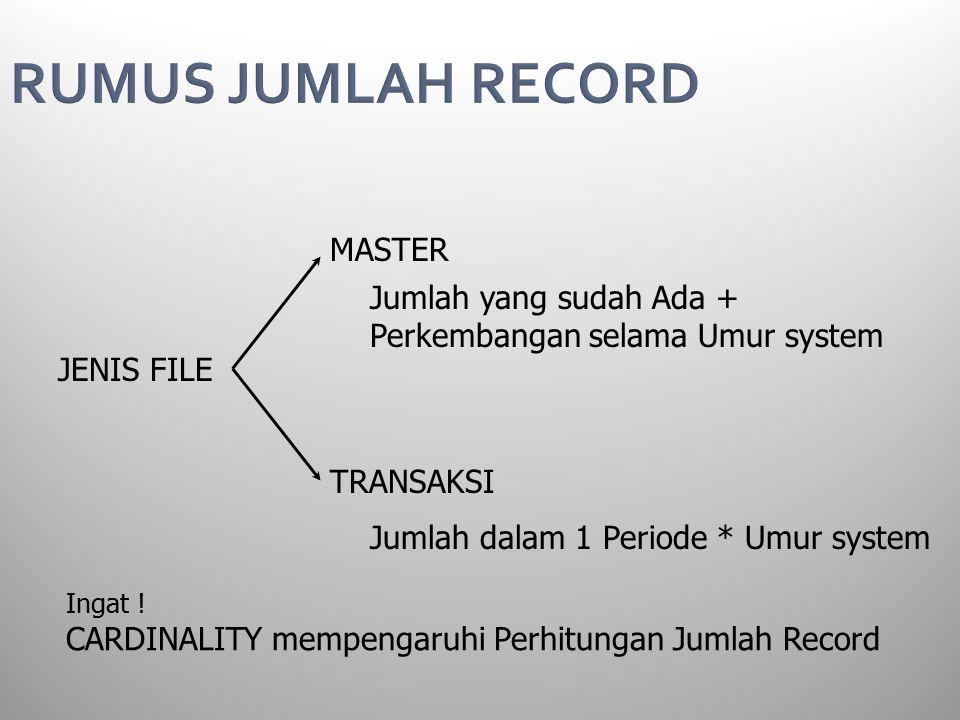 RUMUS JUMLAH RECORD JENIS FILE MASTER TRANSAKSI Jumlah yang sudah Ada + Perkembangan selama Umur system Jumlah dalam 1 Periode * Umur system Ingat .