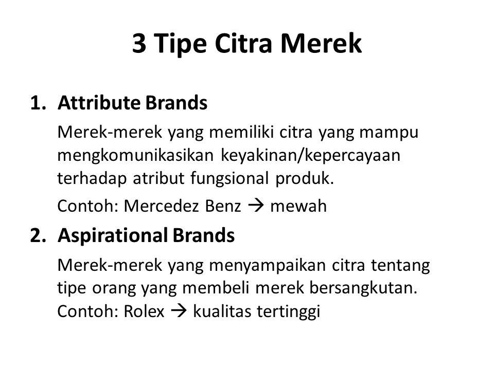 3 Tipe Citra Merek 1.Attribute Brands Merek-merek yang memiliki citra yang mampu mengkomunikasikan keyakinan/kepercayaan terhadap atribut fungsional produk.