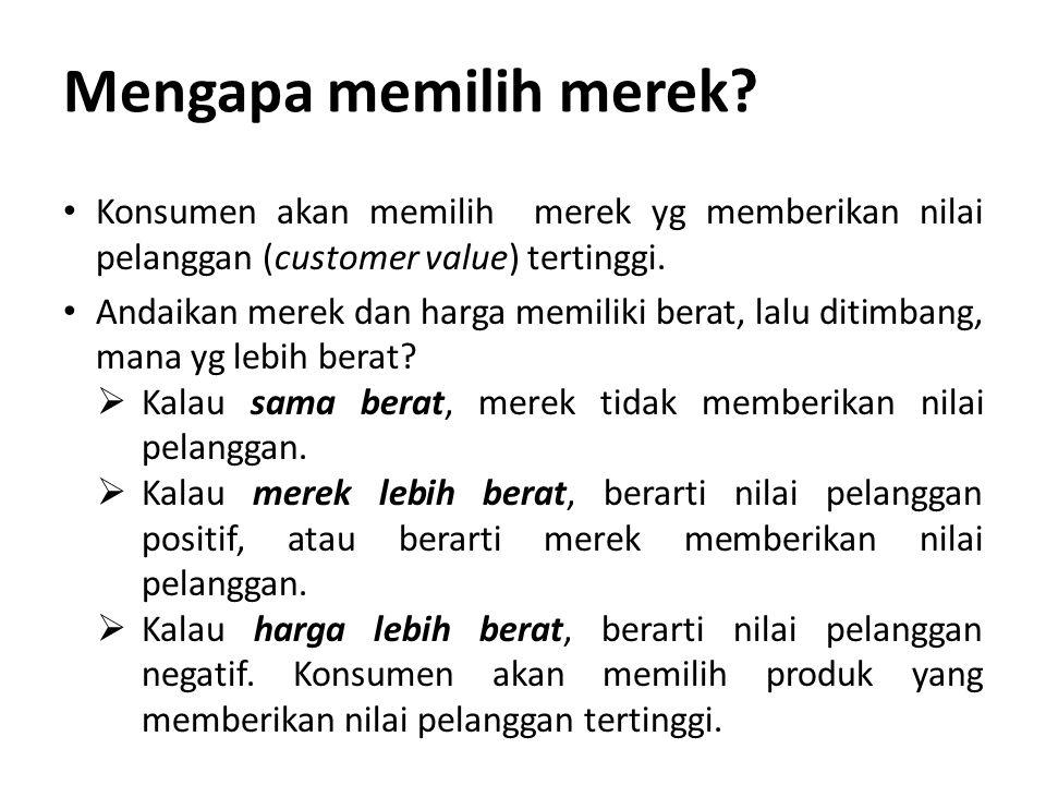 Mengapa memilih merek? Konsumen akan memilih merek yg memberikan nilai pelanggan (customer value) tertinggi. Andaikan merek dan harga memiliki berat,