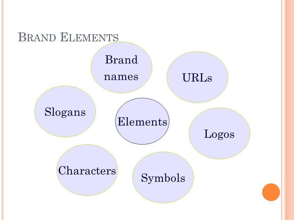 B RAND E LEMENTS Elements Slogans Brand names URLs Logos Symbols Characters