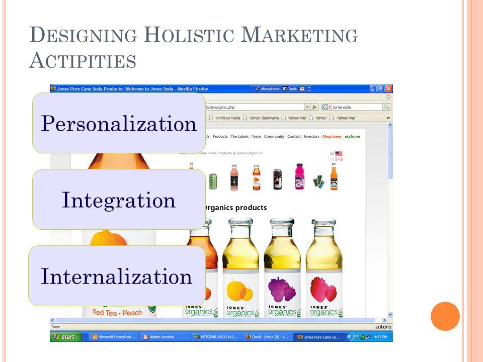 D ESIGNING H OLISTIC M ARKETING A CTIPITIES Personalization Integration Internalization