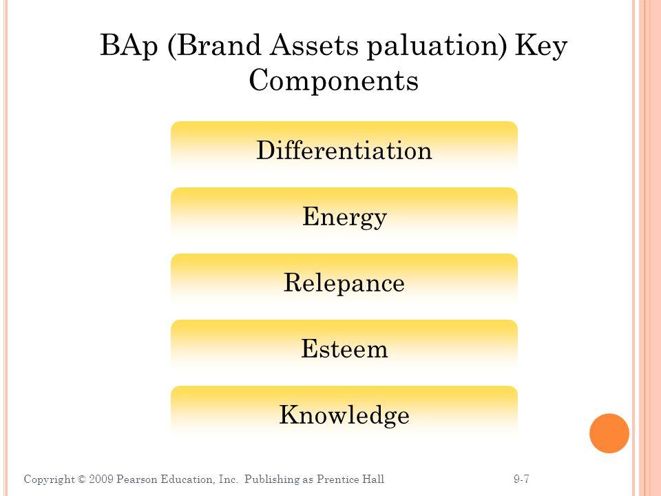 M ERENCANAKAN S TRATEGI PENETAPAN M EREK Strategi penetapan merek [branding strategy] perusahaan mencerminkan jumlah dan jenis baik elemen merek umum maupun unik yang diterapkan perusahaan pada produk yang dijual.