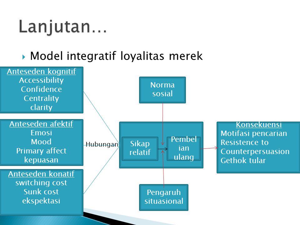  Model integratif loyalitas merek Hubungan loyalitas Anteseden konatif switching cost Sunk cost ekspektasi Anteseden afektif Emosi Mood Primary affec