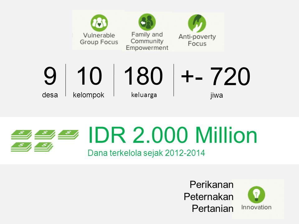 Perikanan Peternakan Pertanian 9 desa 10 kelompok 180 keluarga +- 720 jiwa IDR 2.000 Million Dana terkelola sejak 2012-2014
