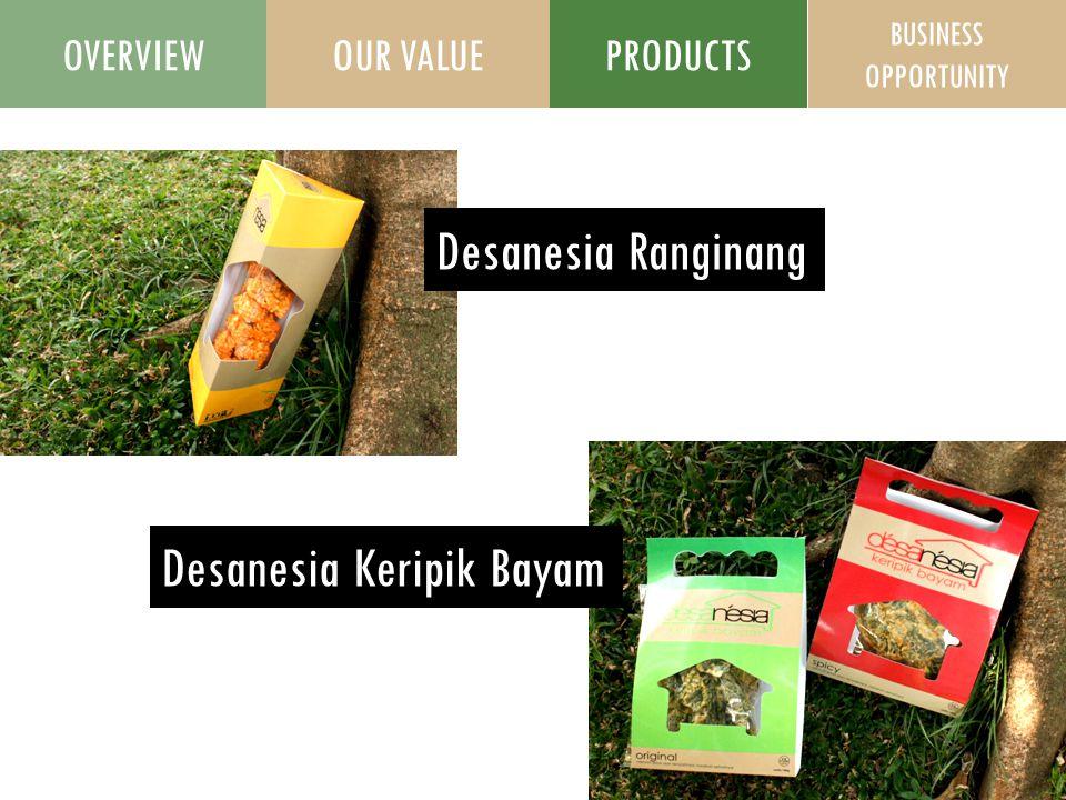 OVERVIEWOUR VALUEPRODUCTS BUSINESS OPPORTUNITY Desanesia Keripik Bayam Desanesia Ranginang