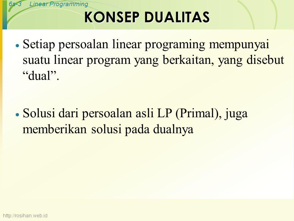 """6s-3Linear Programming KONSEP DUALITAS  Setiap persoalan linear programing mempunyai suatu linear program yang berkaitan, yang disebut """"dual"""".  Solu"""
