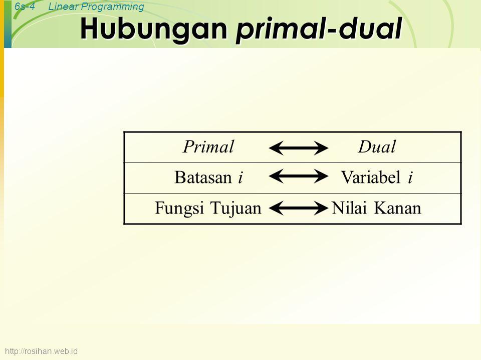 6s-4Linear Programming Hubungan primal-dual PrimalDual Batasan iVariabel i Fungsi TujuanNilai Kanan http://rosihan.web.id