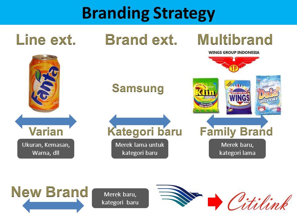 Branding Strategy Ukuran, Kemasan, Warna, dll Merek lama untuk kategori baru Merek baru, kategori lama Merek baru, kategori baru