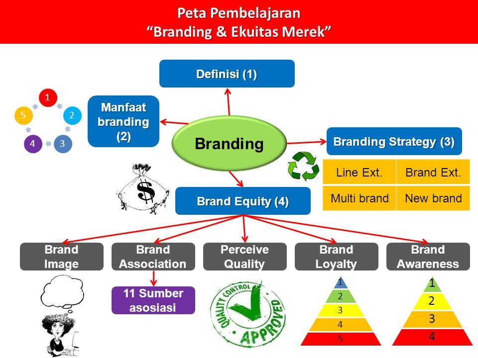 "Peta Pembelajaran ""Branding & Ekuitas Merek"" Branding Definisi (1) Branding Strategy (3) Line Ext.Brand Ext. Multi brandNew brand Brand Equity (4) Bra"