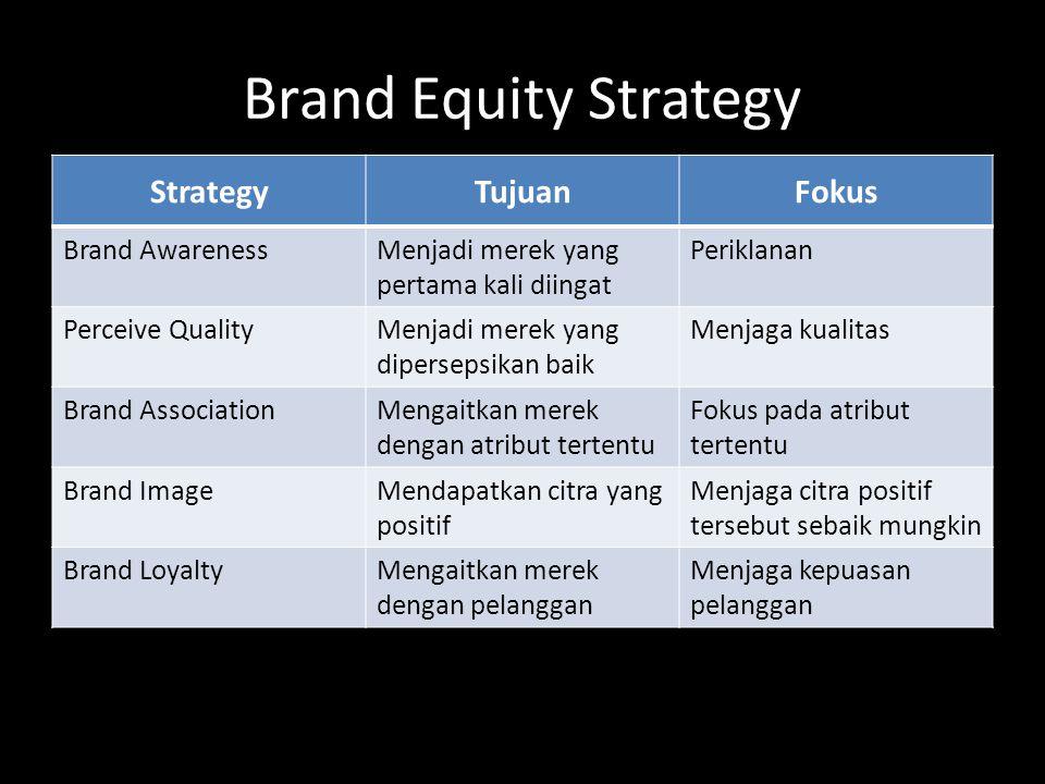 Brand Equity Strategy StrategyTujuanFokus Brand AwarenessMenjadi merek yang pertama kali diingat Periklanan Perceive QualityMenjadi merek yang diperse