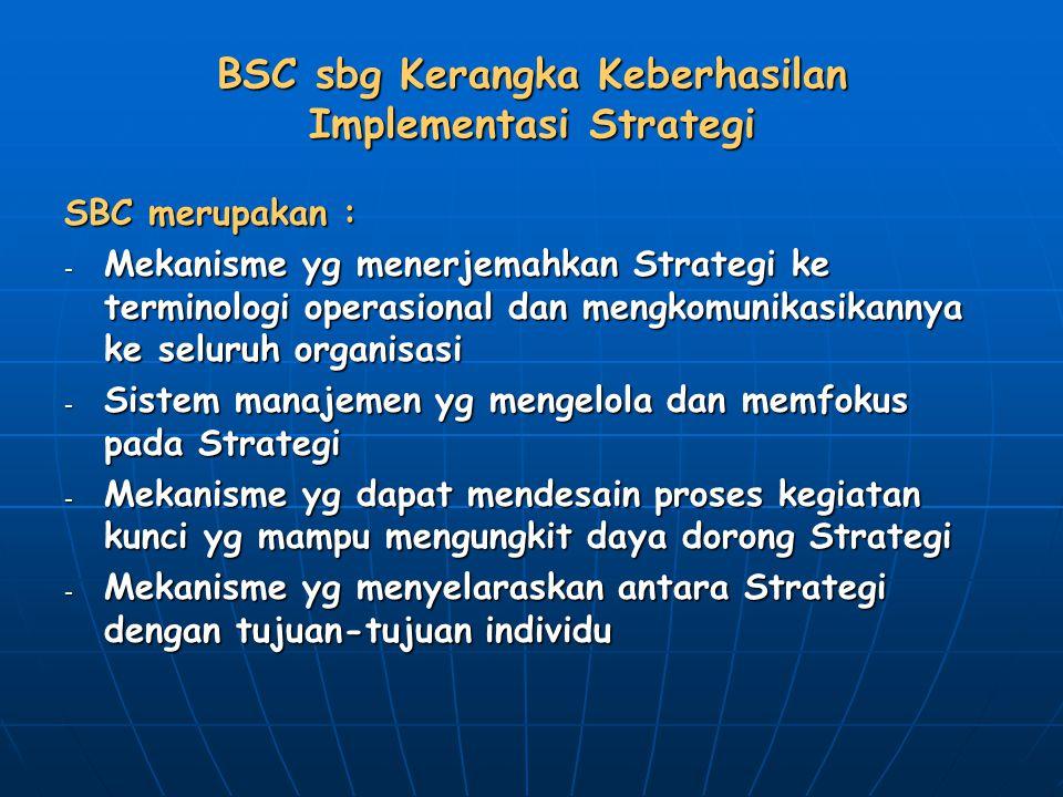 BSC sbg Kerangka Keberhasilan Implementasi Strategi SBC merupakan : - Mekanisme yg menerjemahkan Strategi ke terminologi operasional dan mengkomunikasikannya ke seluruh organisasi - Sistem manajemen yg mengelola dan memfokus pada Strategi - Mekanisme yg dapat mendesain proses kegiatan kunci yg mampu mengungkit daya dorong Strategi - Mekanisme yg menyelaraskan antara Strategi dengan tujuan-tujuan individu