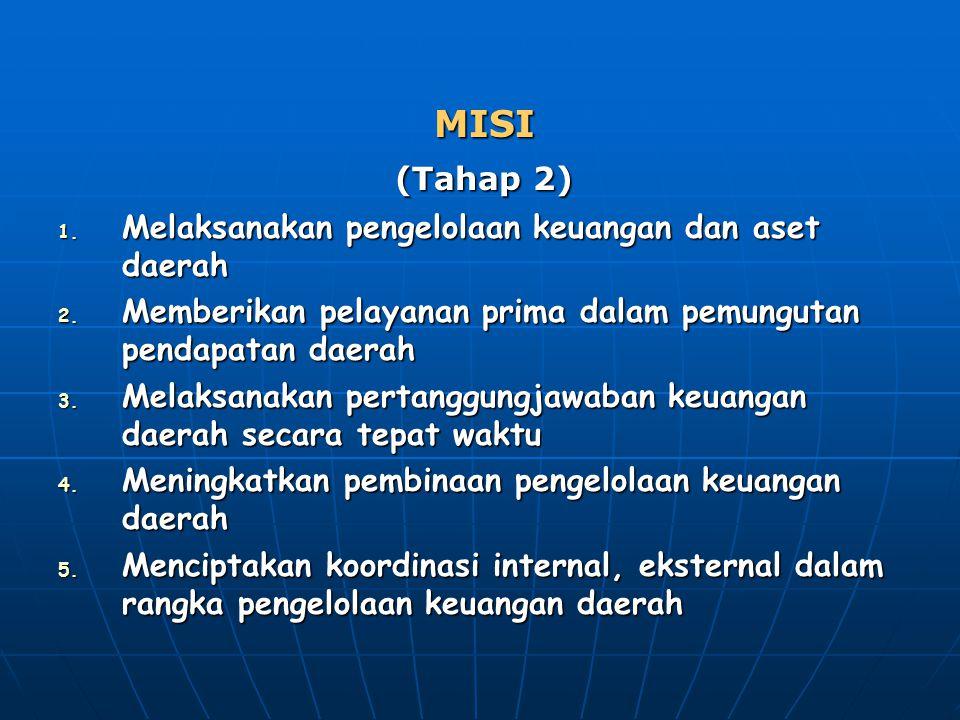MISI (Tahap 2) 1. Melaksanakan pengelolaan keuangan dan aset daerah 2. Memberikan pelayanan prima dalam pemungutan pendapatan daerah 3. Melaksanakan p