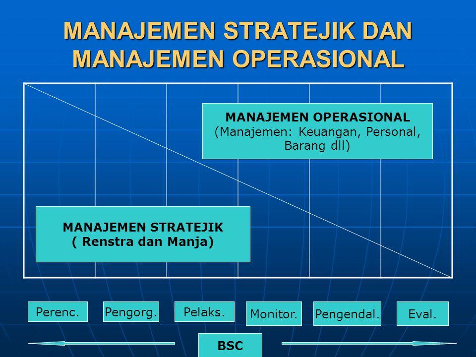MANAJEMEN STRATEJIK DAN MANAJEMEN OPERASIONAL MANAJEMEN OPERASIONAL (Manajemen: Keuangan, Personal, Barang dll) MANAJEMEN STRATEJIK ( Renstra dan Manj
