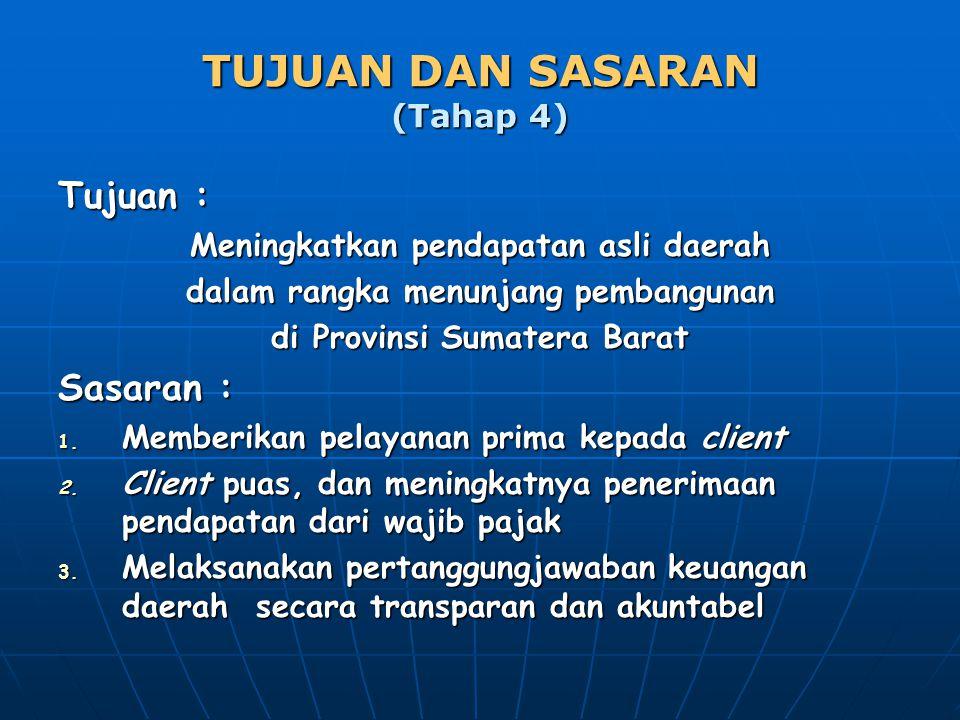 TUJUAN DAN SASARAN (Tahap 4) Tujuan : Meningkatkan pendapatan asli daerah dalam rangka menunjang pembangunan di Provinsi Sumatera Barat Sasaran : 1.