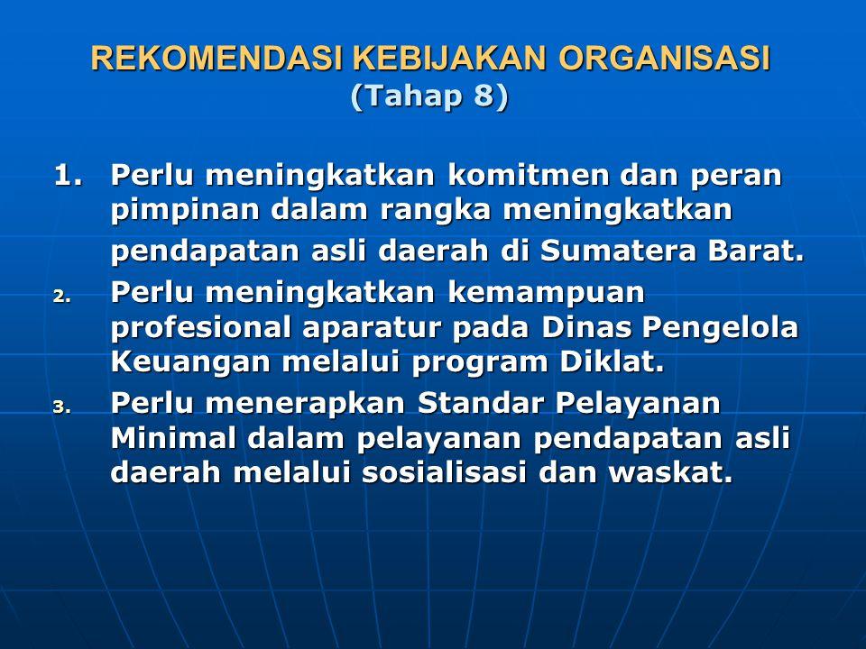 REKOMENDASI KEBIJAKAN ORGANISASI (Tahap 8) 1.Perlu meningkatkan komitmen dan peran pimpinan dalam rangka meningkatkan pendapatan asli daerah di Sumatera Barat.