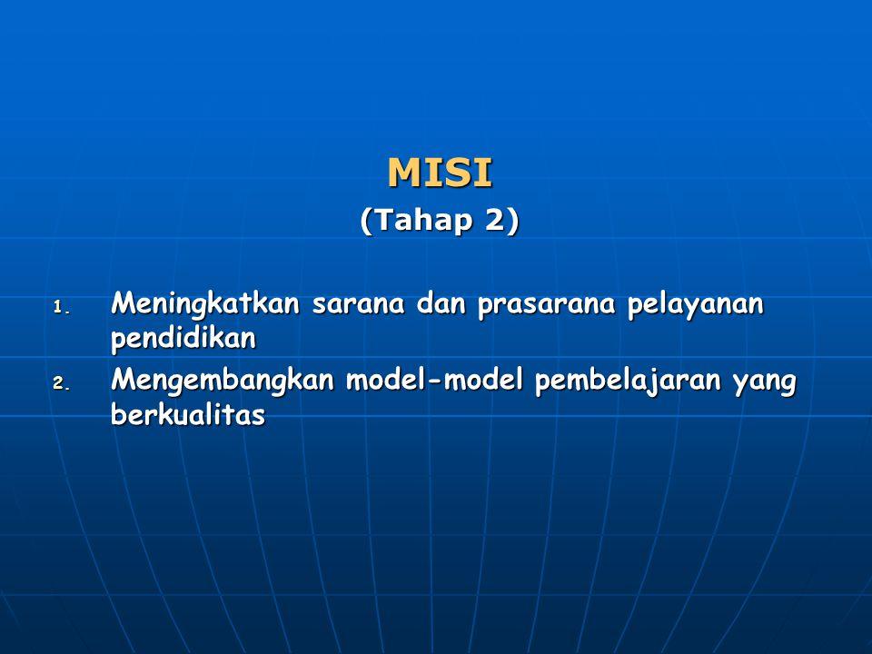 MISI (Tahap 2) 1. Meningkatkan sarana dan prasarana pelayanan pendidikan 2. Mengembangkan model-model pembelajaran yang berkualitas