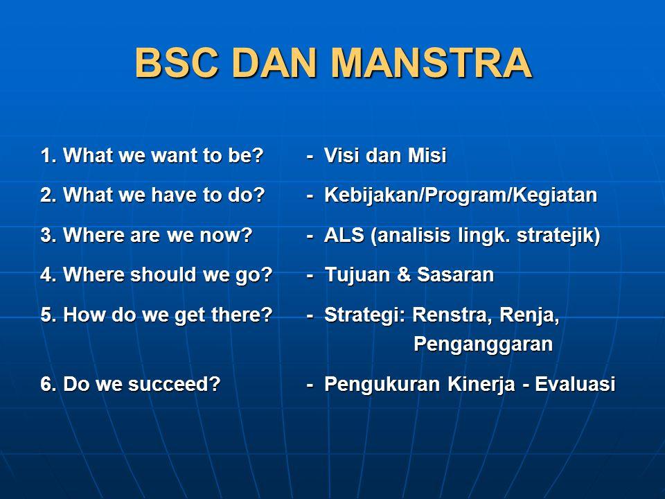 BSC DAN MANSTRA 1.What we want to be?- Visi dan Misi 2.