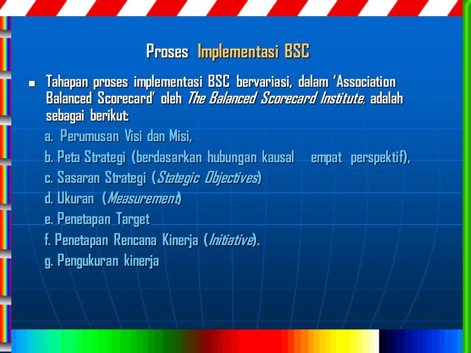 Proses Implementasi BSC Tahapan proses implementasi BSC bervariasi, dalam 'Association Balanced Scorecard' oleh The Balanced Scorecard Institute, adal