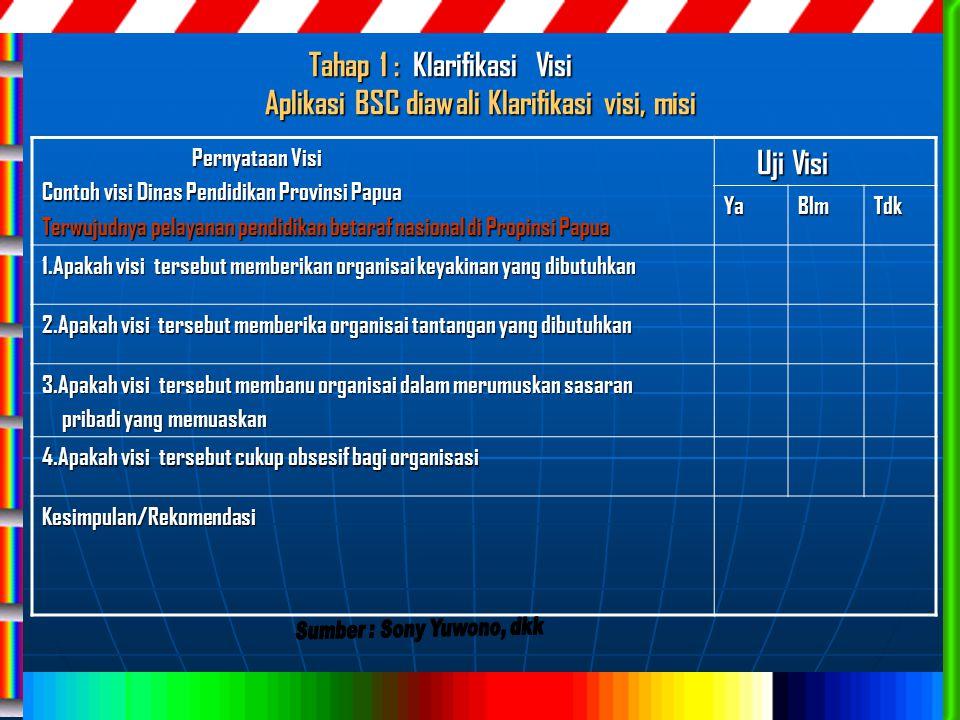 Tahap 1 : Klarifikasi Visi Aplikasi BSC diawali Klarifikasi visi, misi Pernyataan Visi Pernyataan Visi Contoh visi Dinas Pendidikan Provinsi Papua Ter
