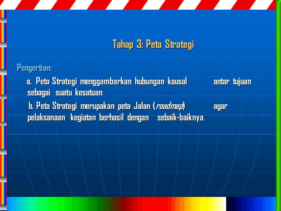 Tahap 3: Peta Strategi Pengertian: a. Peta Strategi menggambarkan hubungan kausal antar tujuan sebagai suatu kesatuan a. Peta Strategi menggambarkan h