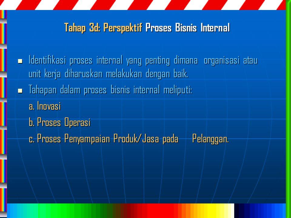 Tahap 3d: Perspektif Proses Bisnis Internal Tahap 3d: Perspektif Proses Bisnis Internal Identifikasi proses internal yang penting dimana organisasi at