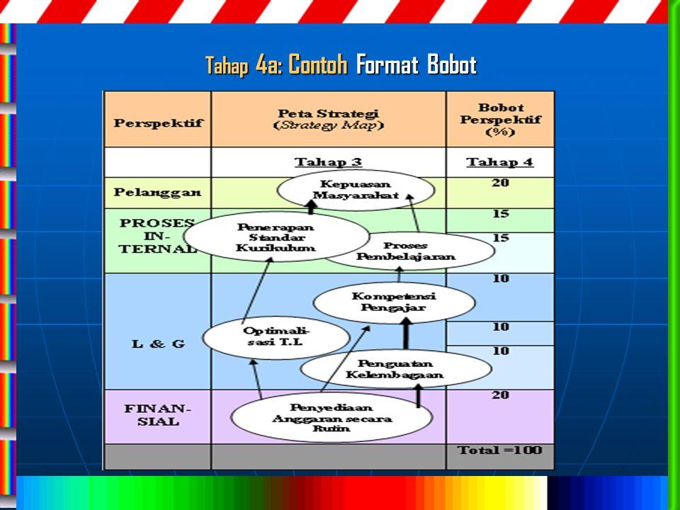 Tahap 4a: Contoh Format Bobot