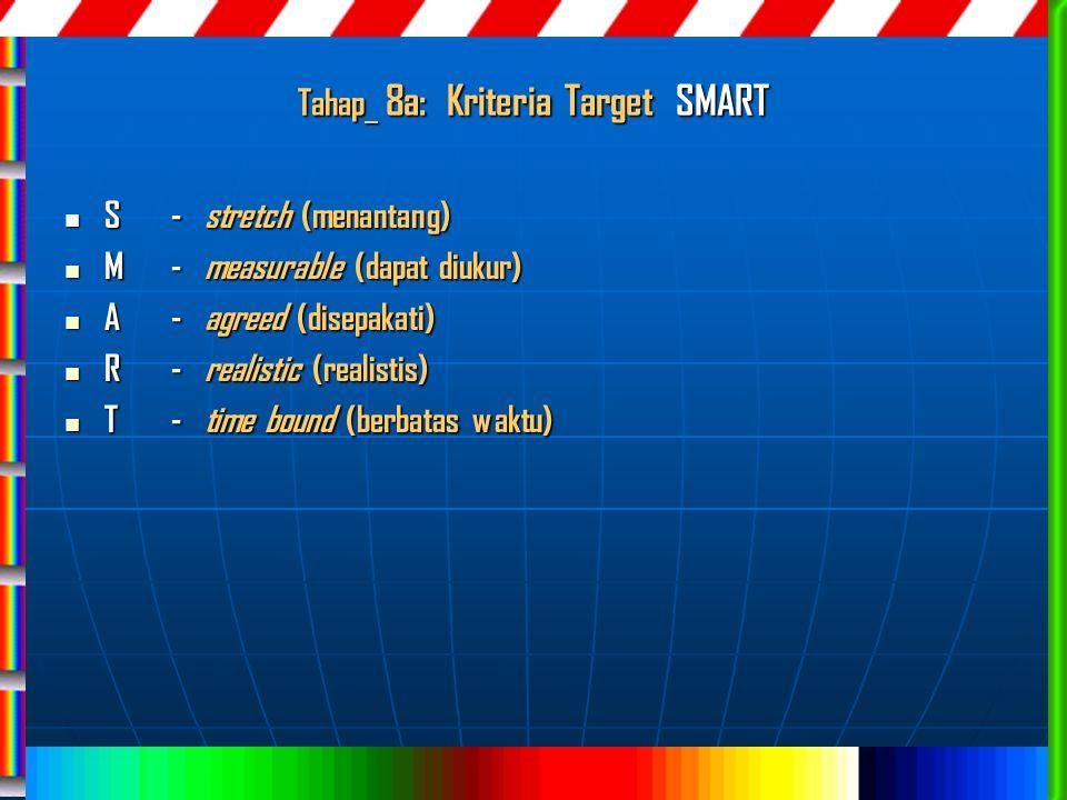 Tahap 8a: Kriteria Target SMART S - stretch (menantang) S - stretch (menantang) M - measurable (dapat diukur) M - measurable (dapat diukur) A - agreed (disepakati) A - agreed (disepakati) R - realistic (realistis) R - realistic (realistis) T- time bound (berbatas waktu) T- time bound (berbatas waktu)