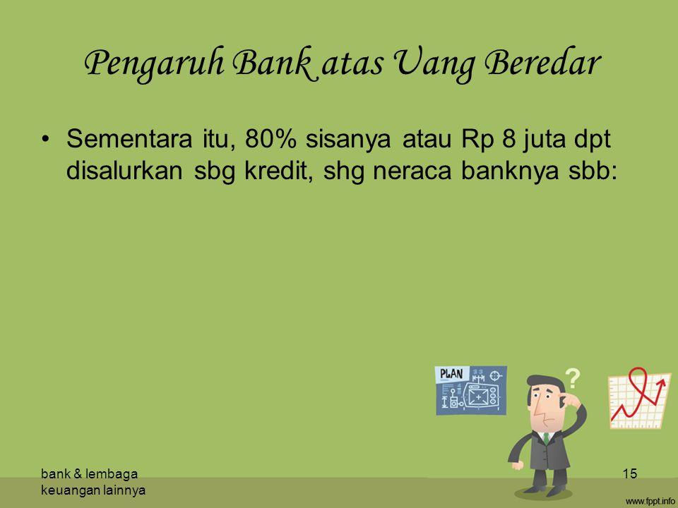 bank & lembaga keuangan lainnya 15 Pengaruh Bank atas Uang Beredar Sementara itu, 80% sisanya atau Rp 8 juta dpt disalurkan sbg kredit, shg neraca banknya sbb: