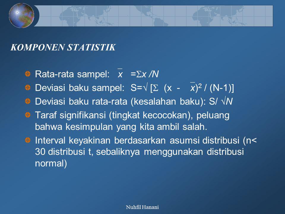 Nuhfil Hanani KOMPONEN STATISTIK Rata-rata sampel:  x =  x /N Deviasi baku sampel: S=  [  (x -  x) 2 / (N-1)] Deviasi baku rata-rata (kesalahan baku): S/  N Taraf signifikansi (tingkat kecocokan), peluang bahwa kesimpulan yang kita ambil salah.