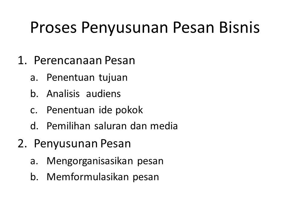 Proses Penyusunan Pesan Bisnis 1.Perencanaan Pesan a.Penentuan tujuan b.Analisis audiens c.Penentuan ide pokok d.Pemilihan saluran dan media 2.Penyusu
