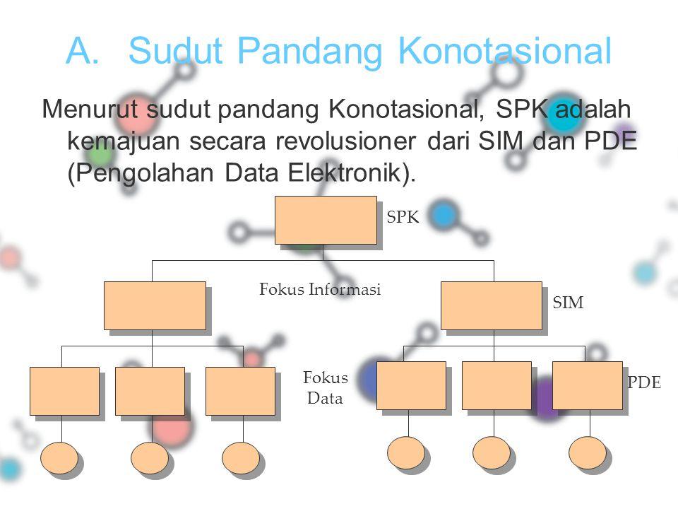 A.Sudut Pandang Konotasional Menurut sudut pandang Konotasional, SPK adalah kemajuan secara revolusioner dari SIM dan PDE (Pengolahan Data Elektronik)