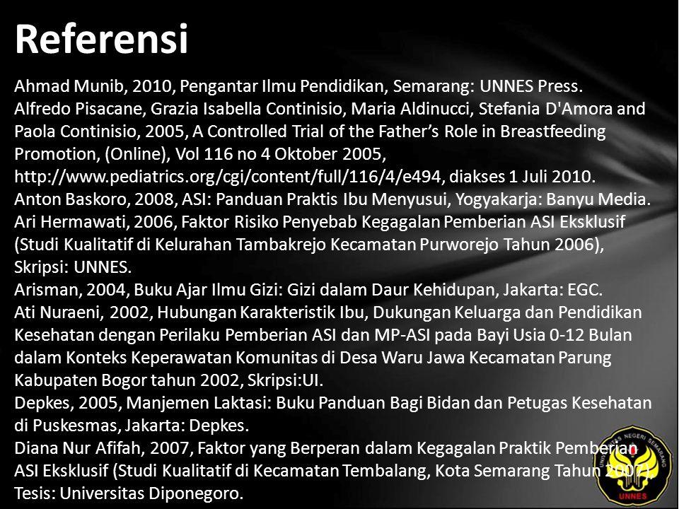 Referensi Ahmad Munib, 2010, Pengantar Ilmu Pendidikan, Semarang: UNNES Press.