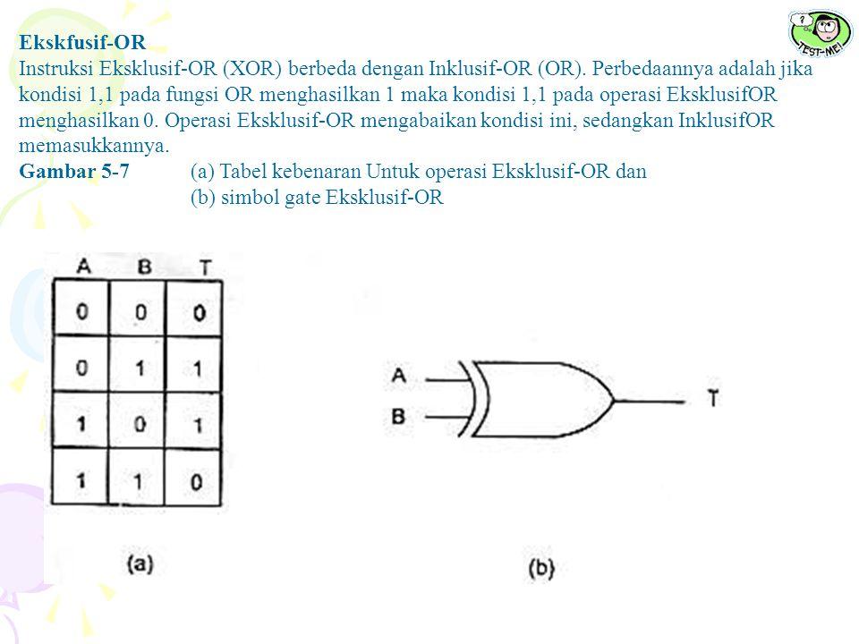 Tabel 5-16Instruksi Eksklusif-OR Bahasa AssemblyOperasi XOR CH,DLCH = CH XOR CL XOR SI,BXS1 = S1 XOR BX XOR EBX,EDIEBX = EBX XOR EDI XOR AH,OEEHXAH = AH XOR OEEH OR DI,0DDHDI = DI XOR ODDH XOR ESI,100ESI = ESI XOR 100 XOR DX,[SI]DX di-Eksklusif-OR dengan isi lokasi memori segmen data berukuran word yang dialamati oleh SI XOR DATES[DI + 2],ALALdi-Eksklusil-OR dengan isi lokasi memori segmen data berukuran byte yang dialamati oleh penjumlahan DATES, DI, dan 2