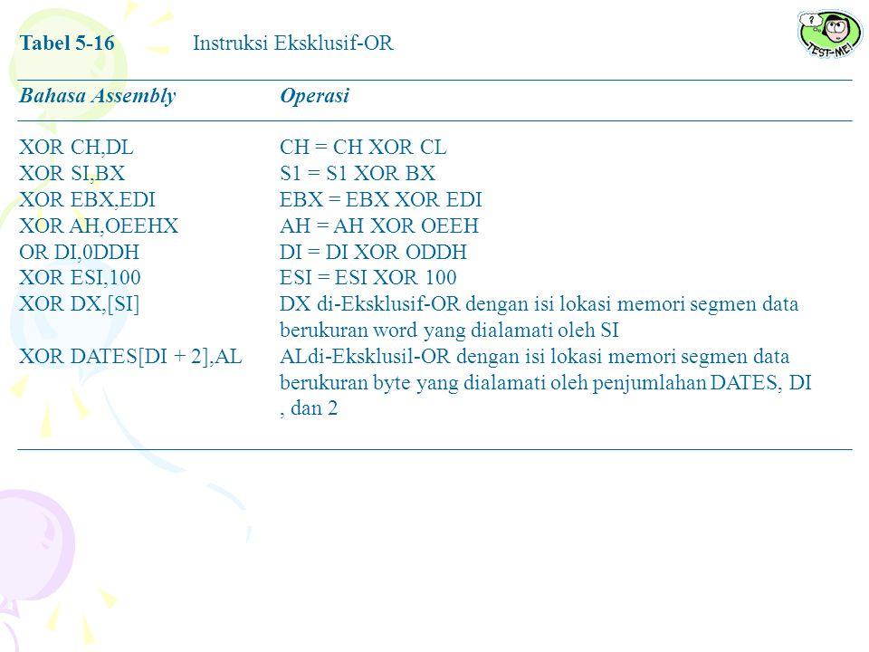 Tabel 5-16Instruksi Eksklusif-OR Bahasa AssemblyOperasi XOR CH,DLCH = CH XOR CL XOR SI,BXS1 = S1 XOR BX XOR EBX,EDIEBX = EBX XOR EDI XOR AH,OEEHXAH =