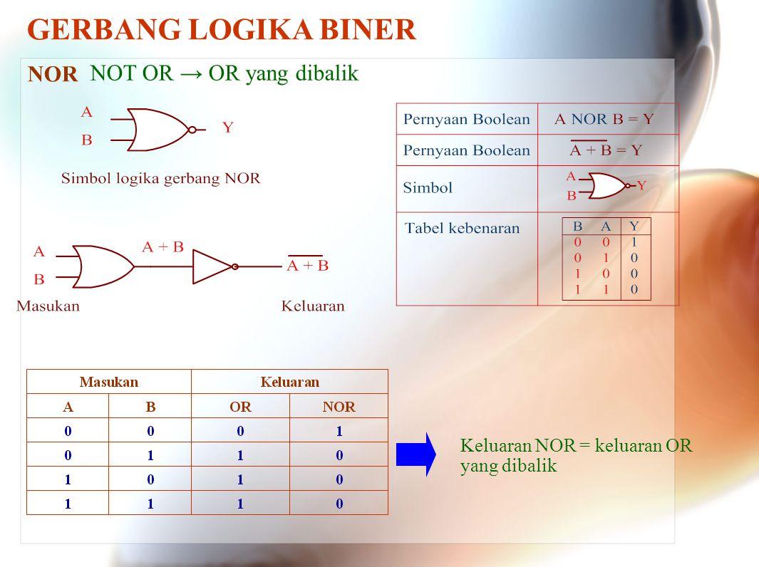 GERBANG LOGIKA BINER XOR OR EKSKLUSIF → setiap tapi tidak semua Jika ada setiap pada masukan, keluaran = 1 Jika semua (sama) pada masukan, keluaran = 0