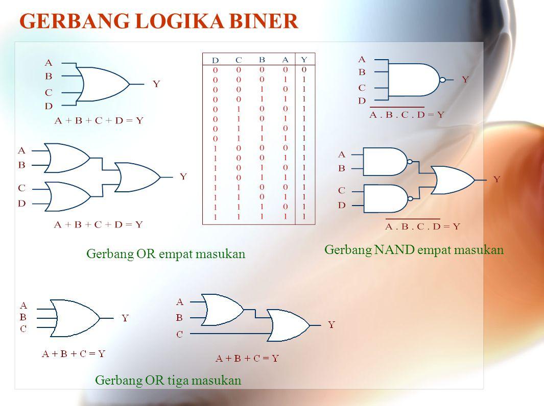 GERBANG LOGIKA BINER Gerbang OR tiga masukan Gerbang OR empat masukan Gerbang NAND empat masukan