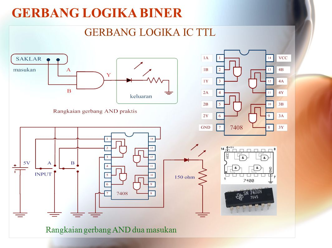 GERBANG LOGIKA BINER GERBANG LOGIKA IC TTL Rangkaian gerbang AND dua masukan