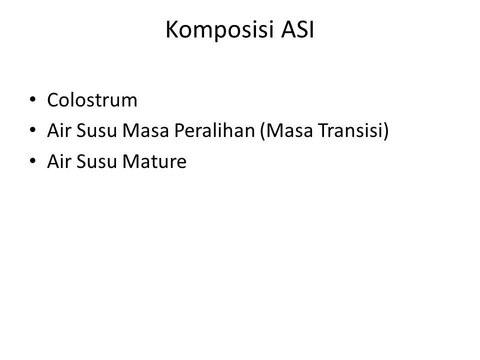 Komposisi ASI Colostrum Air Susu Masa Peralihan (Masa Transisi) Air Susu Mature