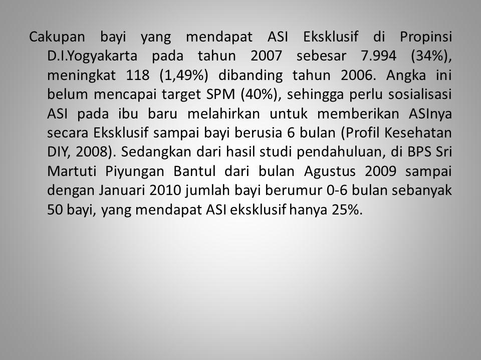 Cakupan bayi yang mendapat ASI Eksklusif di Propinsi D.I.Yogyakarta pada tahun 2007 sebesar 7.994 (34%), meningkat 118 (1,49%) dibanding tahun 2006. A