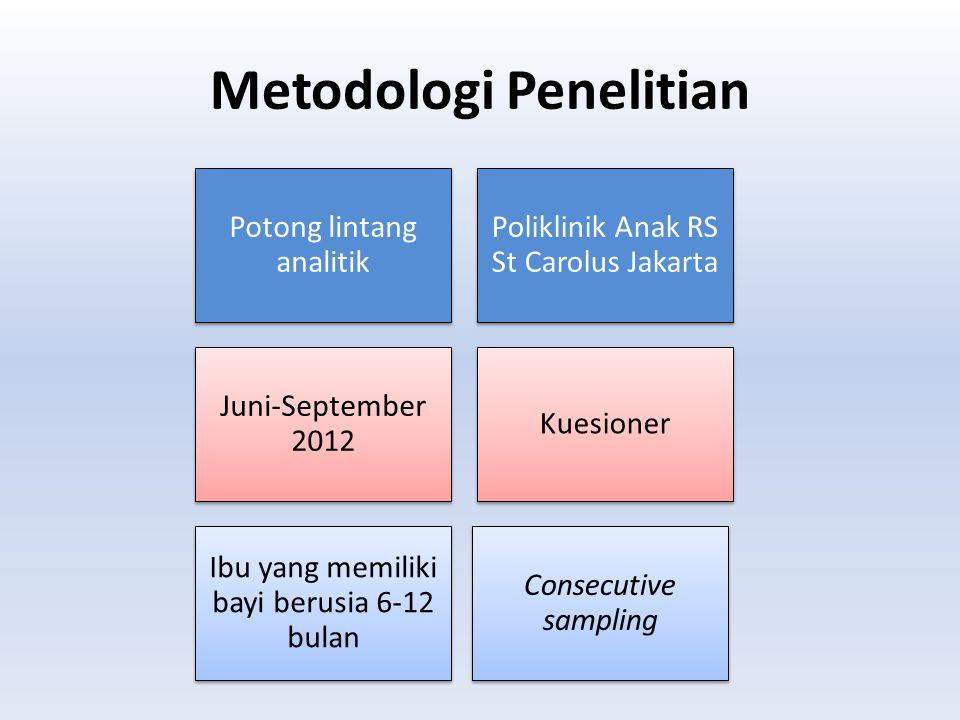 Metodologi Penelitian Potong lintang analitik Poliklinik Anak RS St Carolus Jakarta Juni-September 2012 Kuesioner Ibu yang memiliki bayi berusia 6-12