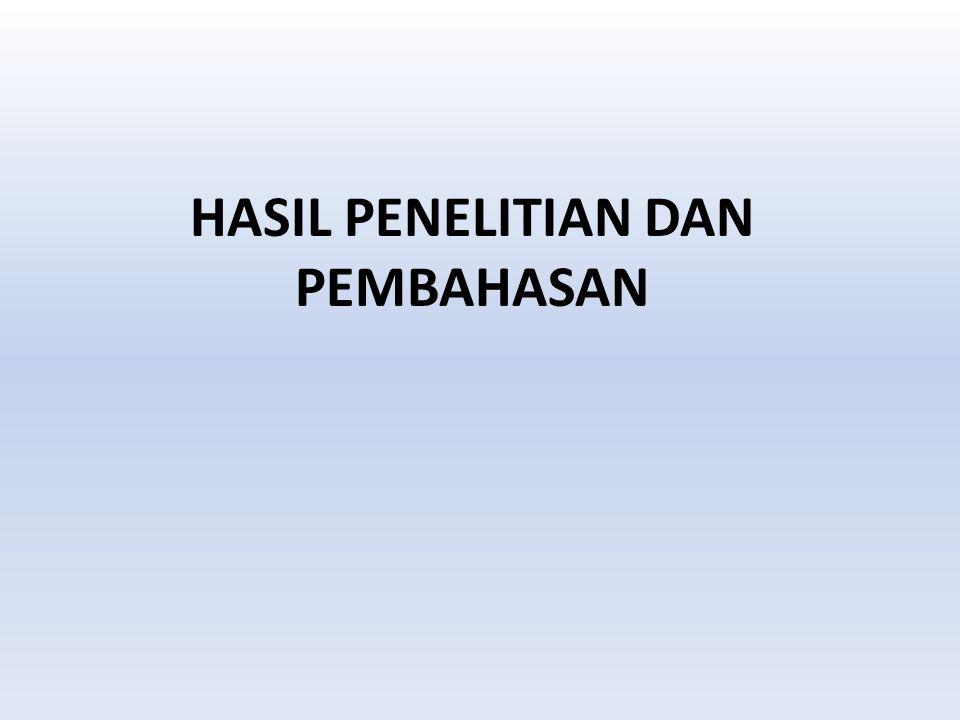 HASIL PENELITIAN DAN PEMBAHASAN