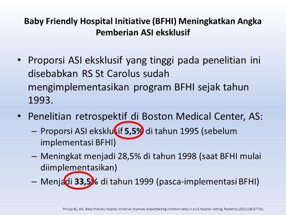 Baby Friendly Hospital Initiative (BFHI) Meningkatkan Angka Pemberian ASI eksklusif Proporsi ASI eksklusif yang tinggi pada penelitian ini disebabkan