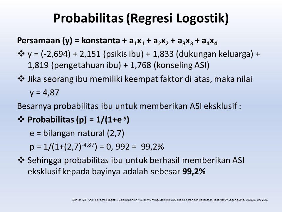 Probabilitas (Regresi Logostik) Persamaan (y) = konstanta + a 1 x 1 + a 2 x 2 + a 3 x 3 + a 4 x 4  y = (-2,694) + 2,151 (psikis ibu) + 1,833 (dukunga