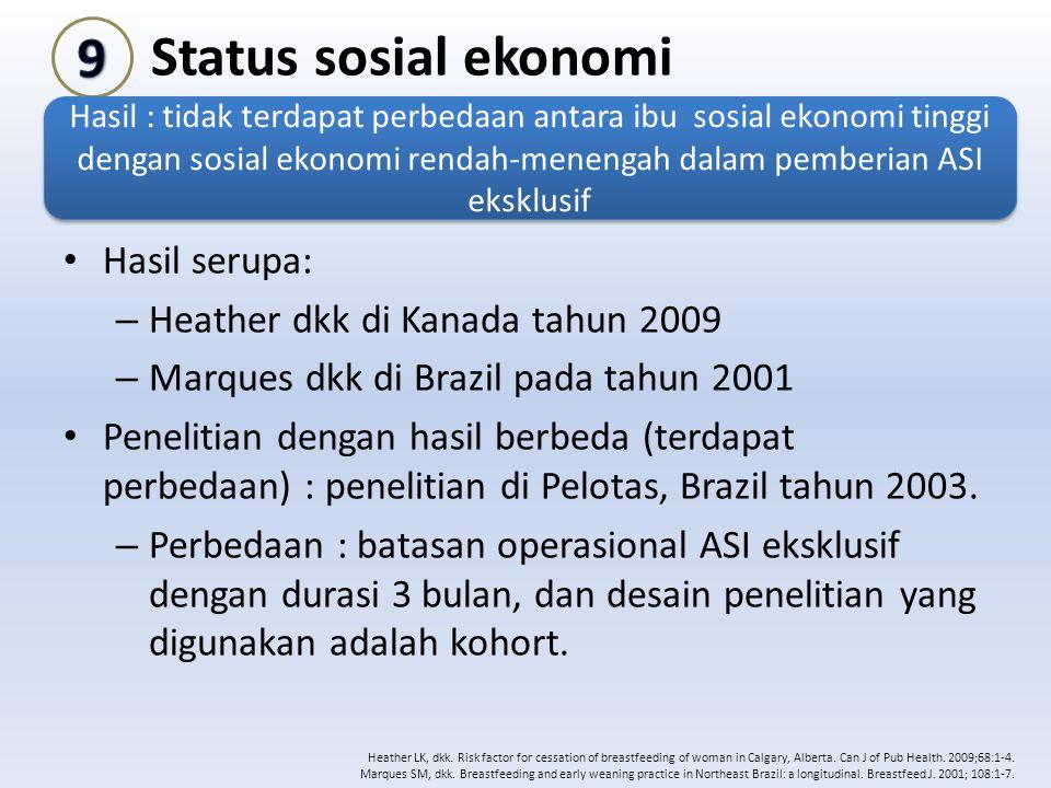 Status sosial ekonomi Hasil serupa: – Heather dkk di Kanada tahun 2009 – Marques dkk di Brazil pada tahun 2001 Penelitian dengan hasil berbeda (terdap