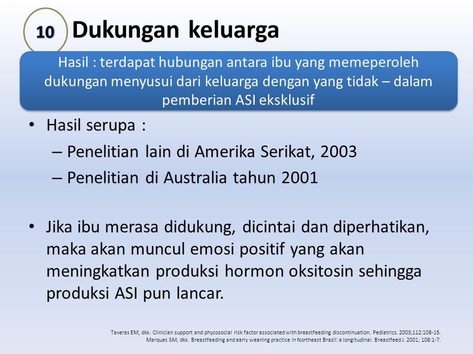 Dukungan keluarga Hasil serupa : – Penelitian lain di Amerika Serikat, 2003 – Penelitian di Australia tahun 2001 Jika ibu merasa didukung, dicintai da