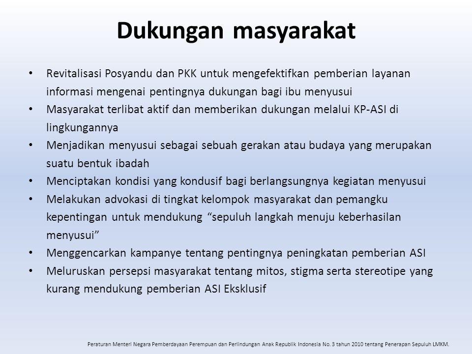 Dukungan masyarakat Revitalisasi Posyandu dan PKK untuk mengefektifkan pemberian layanan informasi mengenai pentingnya dukungan bagi ibu menyusui Masy