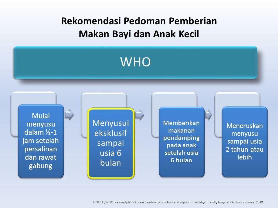 Dukungan suami dan keluarga Peraturan Menteri Negara Pemberdayaan Perempuan dan Perlindungan Anak Republik Indonesia No.