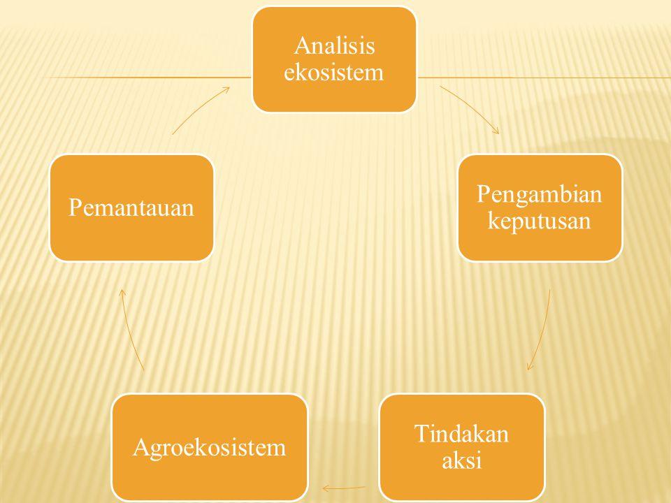 Analisis ekosistem Pengambian keputusan Tindakan aksi AgroekosistemPemantauan